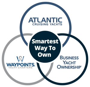 Business Yacht Ownership graphic